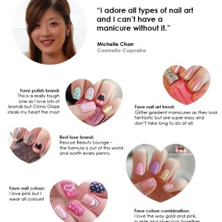 My Nail Romance with Cosmetic Cupcake